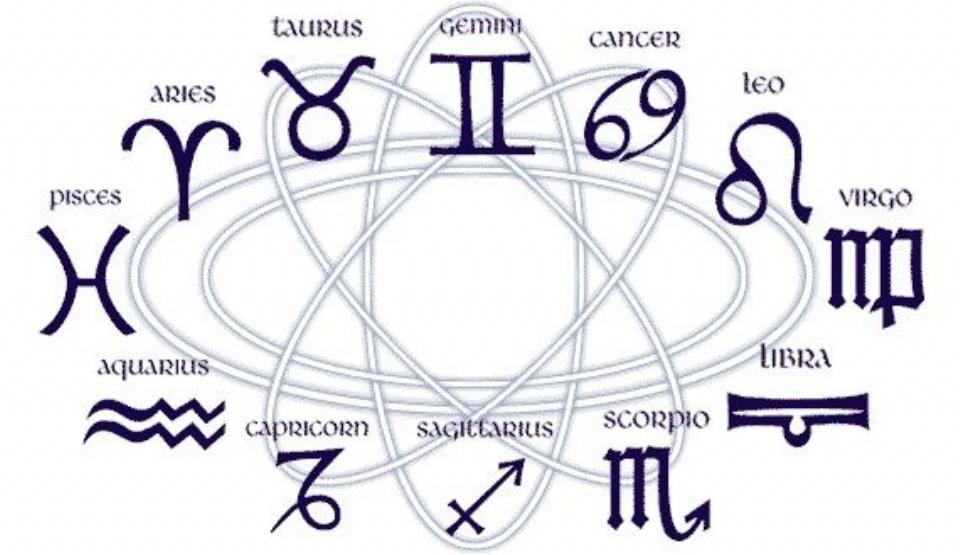 Significado de cada signo del zodiaco